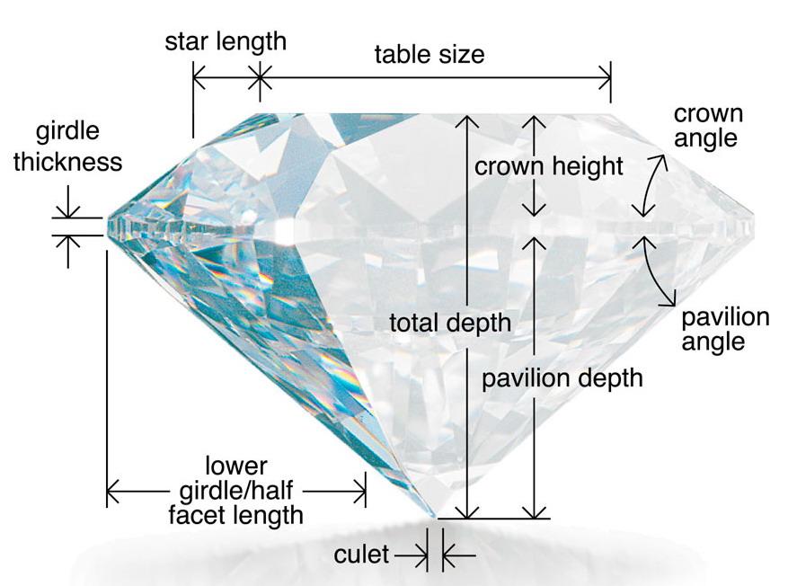 diamond cut 1